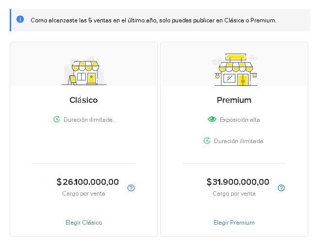 Tipo de publicaciones en Mercado Libre México